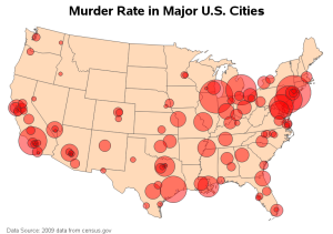 V guns US murder_rate by city